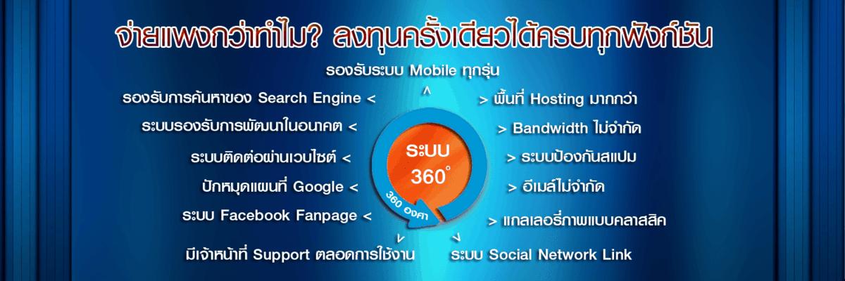 เว็บไซต์ (1)