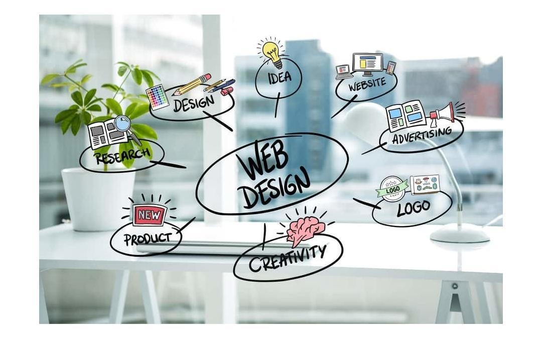 ออกแบบเว็บไซต์ อย่างไร? ให้มีประสิทธิภาพ