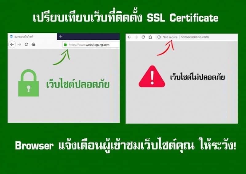 ทำไมต้องติดตั้ง ssl certificate