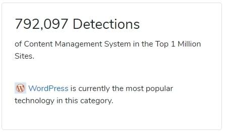 Wordpress มีการใช้งานอันดับหนึ่งของโลก