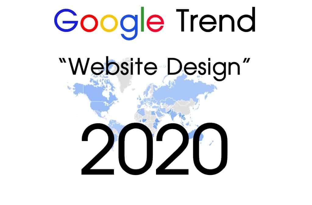 Google Trend 2020